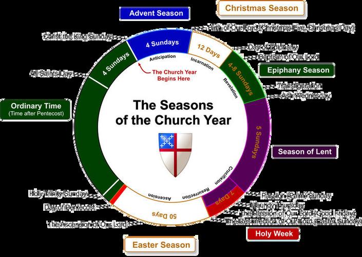Episcopal Church Calendar 2022.Church Seasons And Colors St Paul S Episcopal Church Cambria